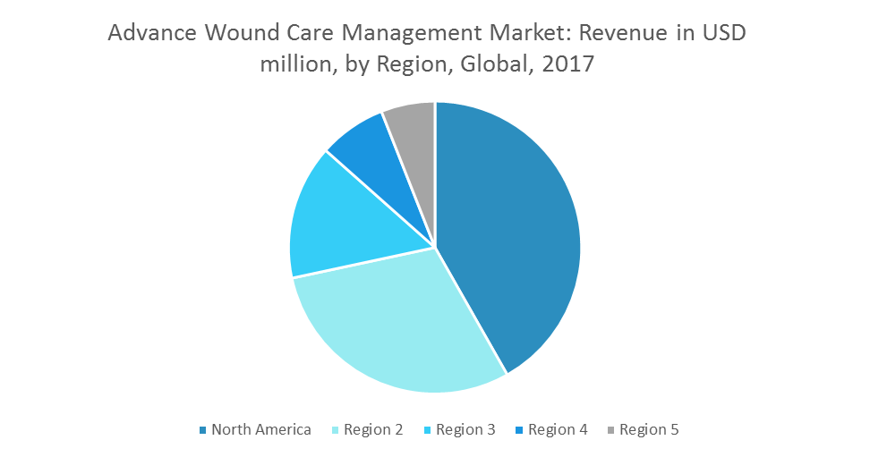 wound care market worth 22 142 million The market size in terms of value of the proppant market (2013) was estimated to be about 4512 million tons and is projected to reach 8420 million tons by 2019, at a cagr of 107% from 2014 to 2019 the high demand across the oil& gas industry is expected to increase the overall proppant.