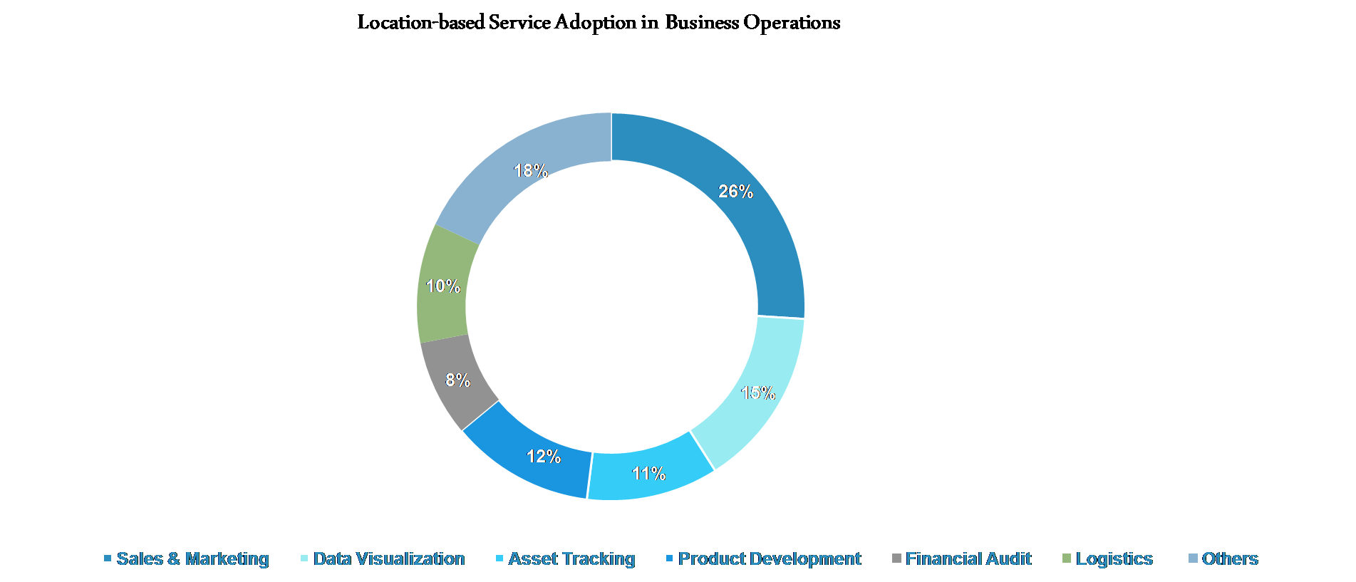 growth expected in global security analytics These factors are expected to present excellent growth opportunities for the global security analytics market over the report's forecast period global security analytics market: key trends and opportunities.