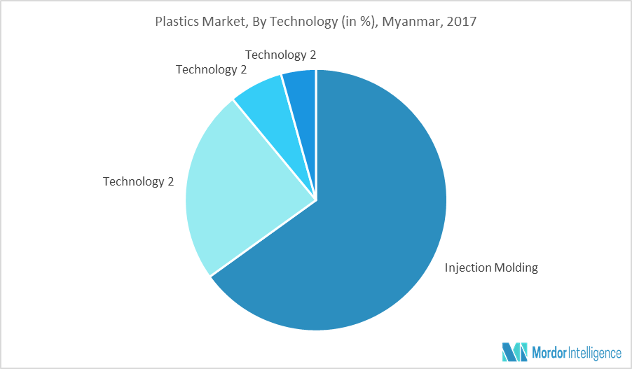 "global polymer microinjection molding industry 2014 Organic personal care products (skin care, hair care, oral care, cosmetic, and others) market - global industry perspective, comprehensive analysis, and forecast, 2014 - 2020zion research has published a new report titled ""organic personal care products (skin care, hair care, oral care, cosmetic, and others) market - global industry."